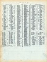 Page 153 - Population of the United States in 1910, World Atlas 1911c from Minnesota State and County Survey Atlas